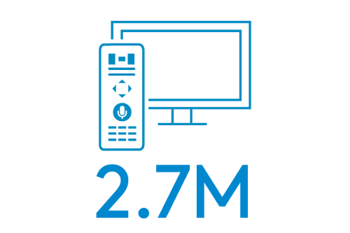 Outline of a TV monitor and a remote control over the statistic 2.7M