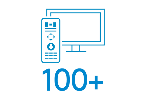 Outlines of a TV monitor and remote over the statistic 100+