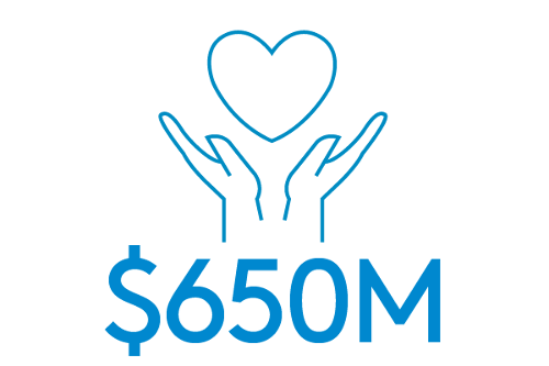 Outline of two hands holding a heart over the statistic $650M
