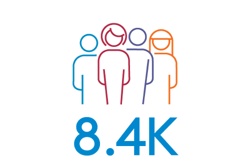 Outline of four people over the statistic 8.4K