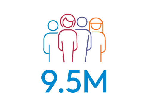 Outline of four people over the statistic 9.5M